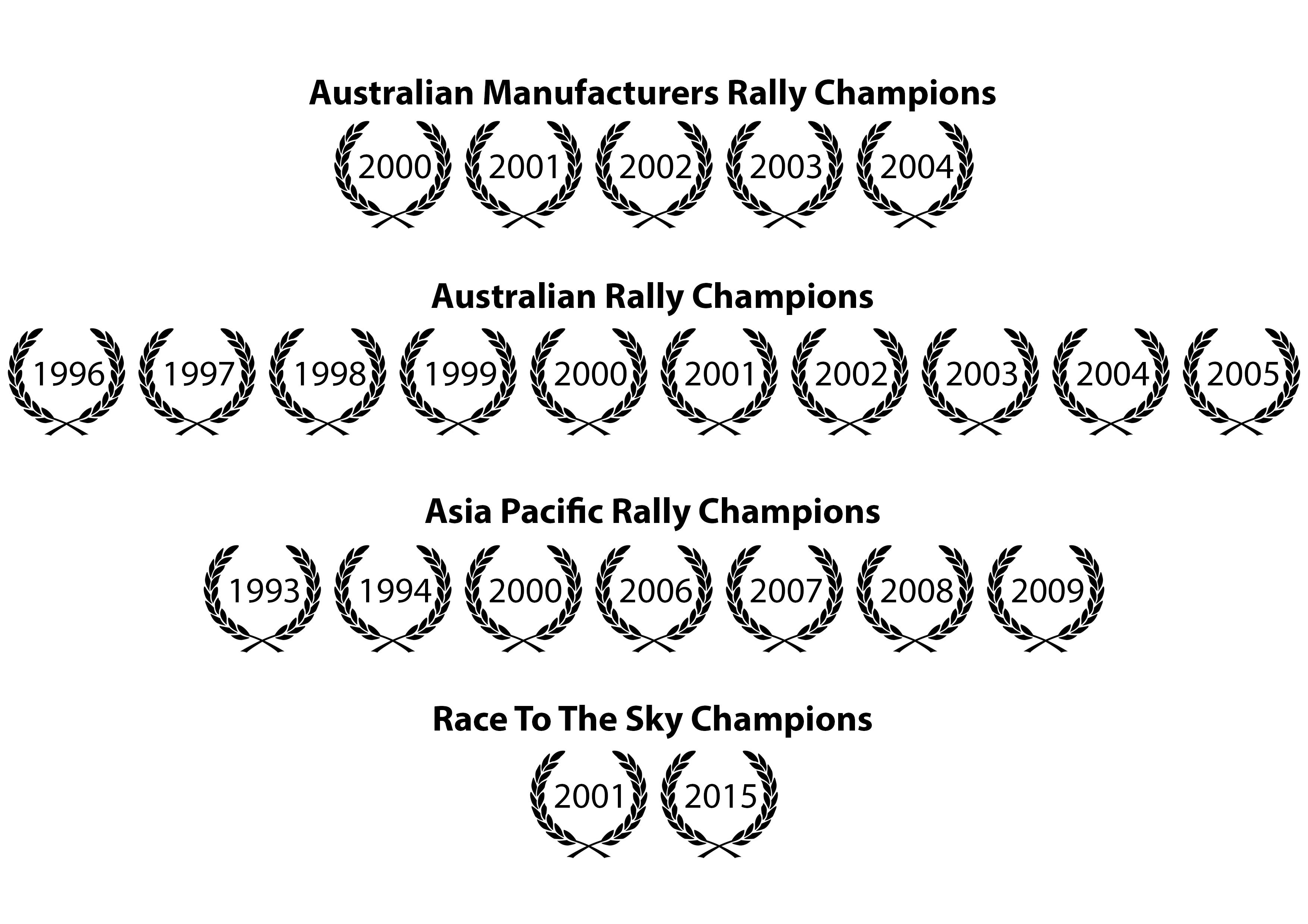 PBMS Winning plaque